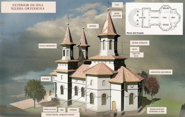 templo ortodoxo afuera